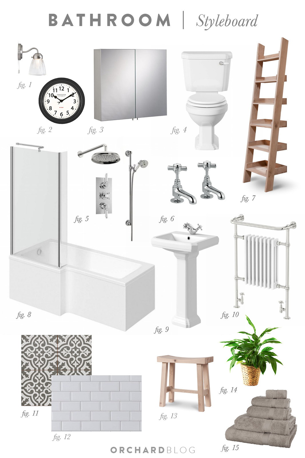 Bathroom Style board